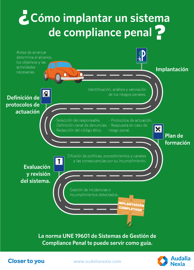 Infografia-compliance-penal