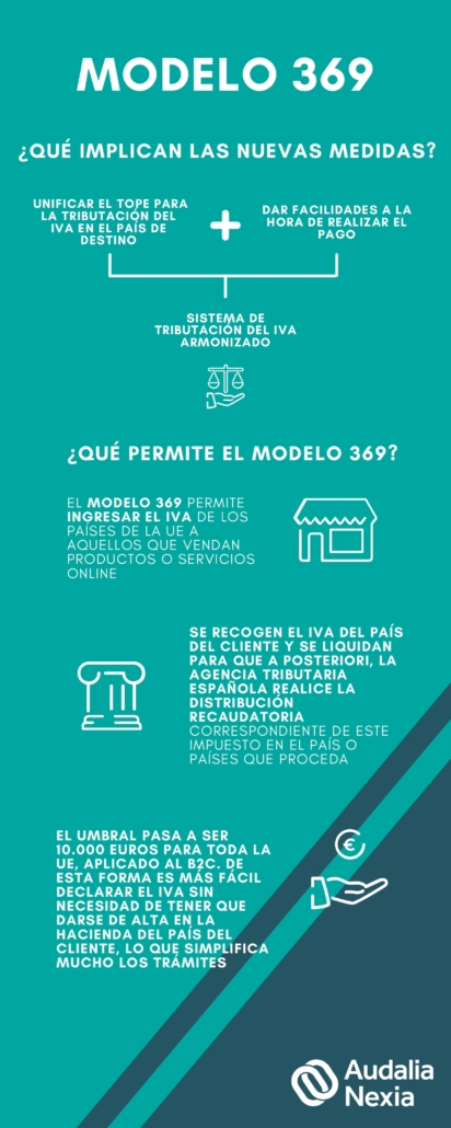 Modelo 365 - Armonización de la fiscalidad indirecta